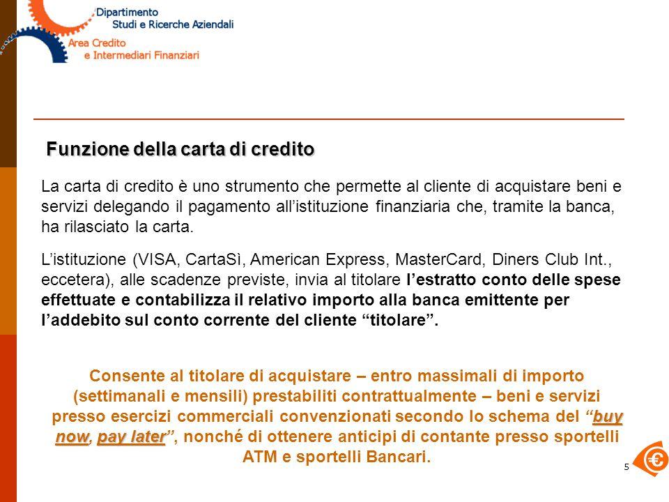 Funzione della carta di credito