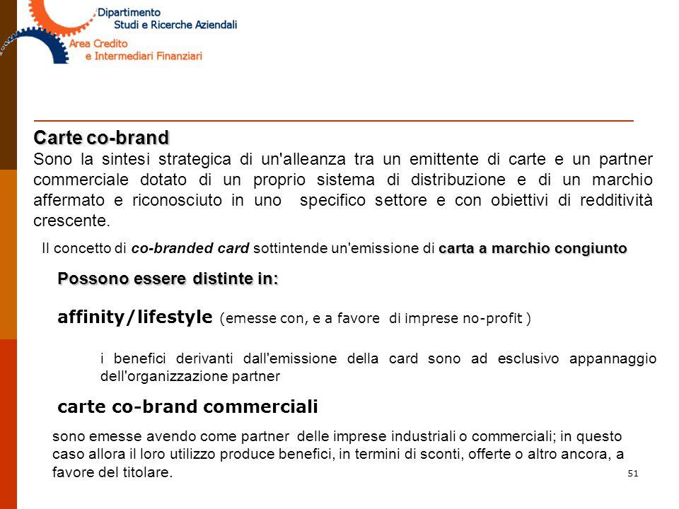 Carte co-brand
