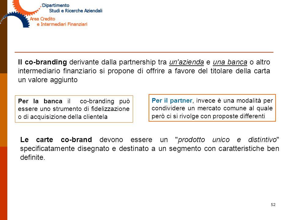 Il co-branding derivante dalla partnership tra un azienda e una banca o altro intermediario finanziario si propone di offrire a favore del titolare della carta un valore aggiunto