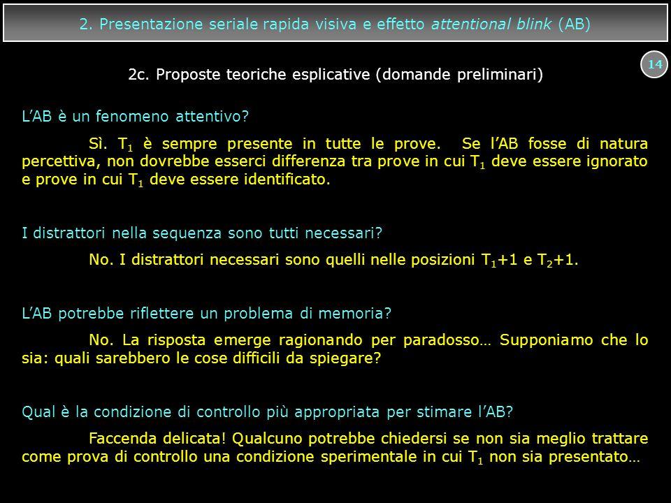 2c. Proposte teoriche esplicative (domande preliminari)