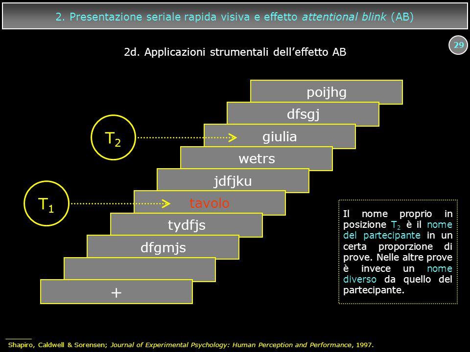 2d. Applicazioni strumentali dell'effetto AB