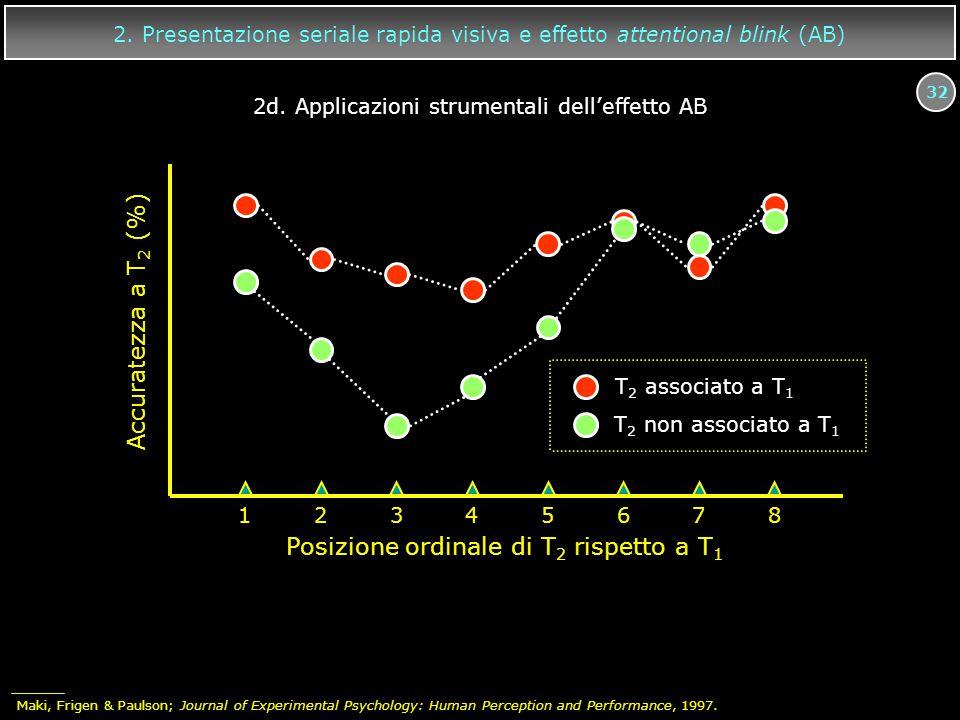Posizione ordinale di T2 rispetto a T1