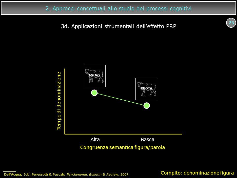 2. Approcci concettuali allo studio dei processi cognitivi