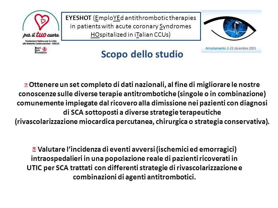 EYESHOT (EmploYEd antithrombotic therapies in patients with acute coronary Syndromes HOspitalized in iTalian CCUs)