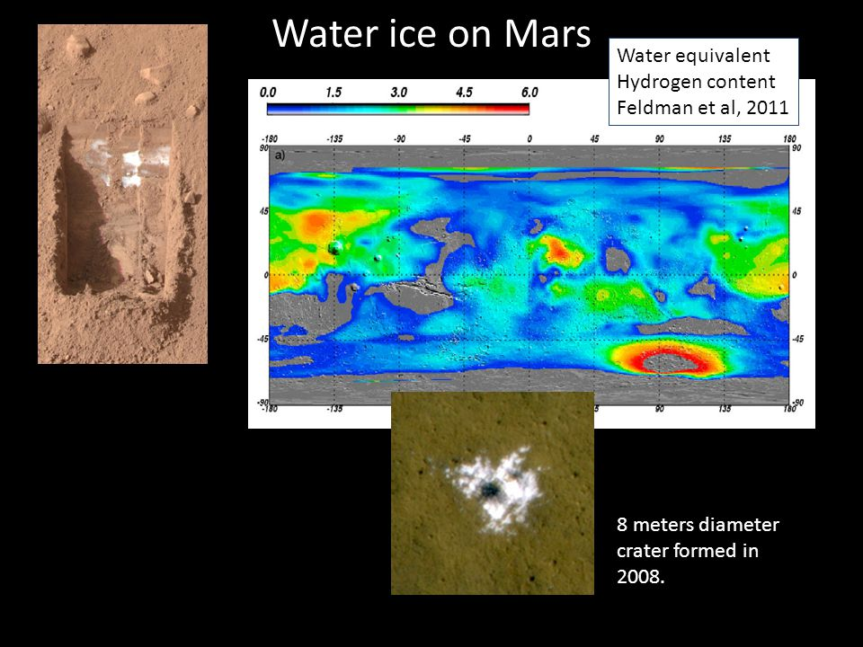 Water ice on Mars Water equivalent Hydrogen content