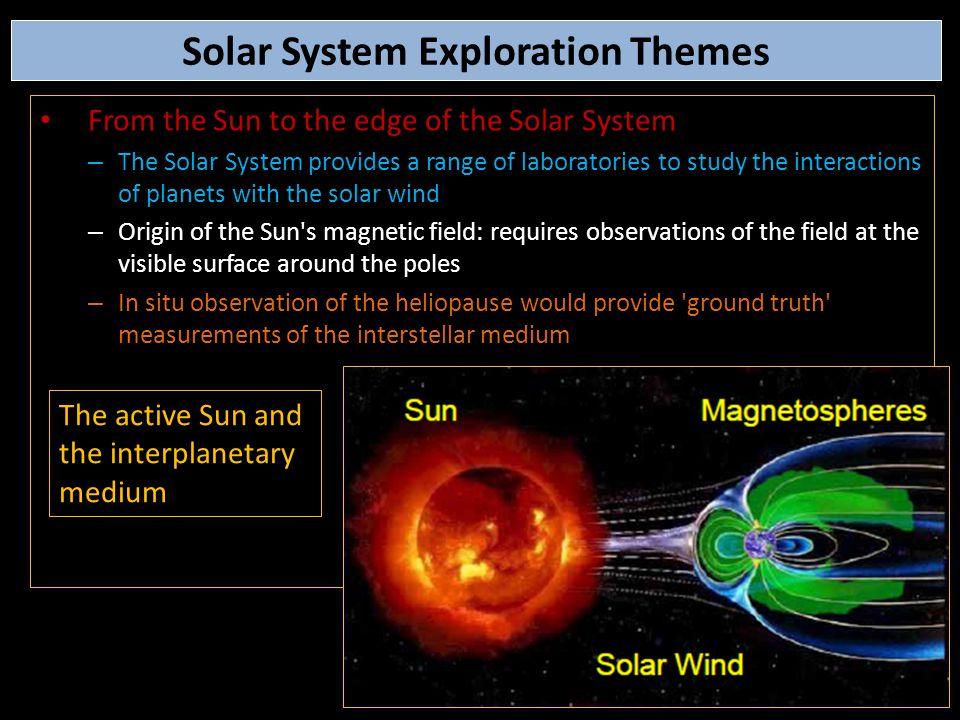 Solar System Exploration Themes