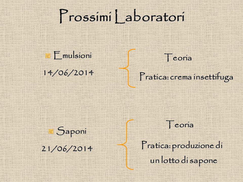 Prossimi Laboratori Emulsioni 14/06/2014 Teoria