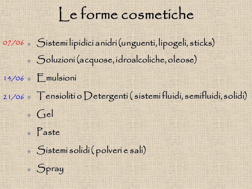Le forme cosmetiche 07/06. Sistemi lipidici anidri (unguenti, lipogeli, sticks) Soluzioni (acquose, idroalcoliche, oleose)