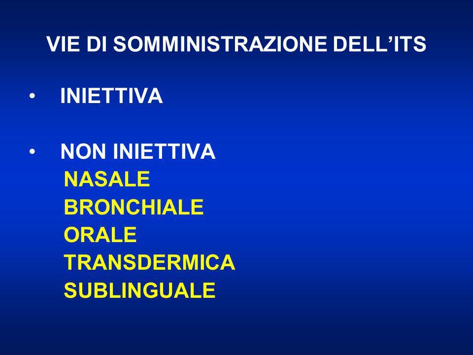 VIE DI SOMMINISTRAZIONE DELL'ITS