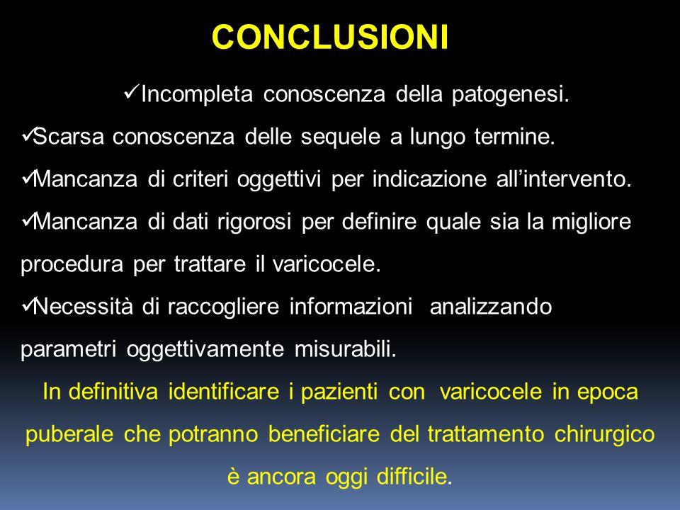 CONCLUSIONI Incompleta conoscenza della patogenesi.