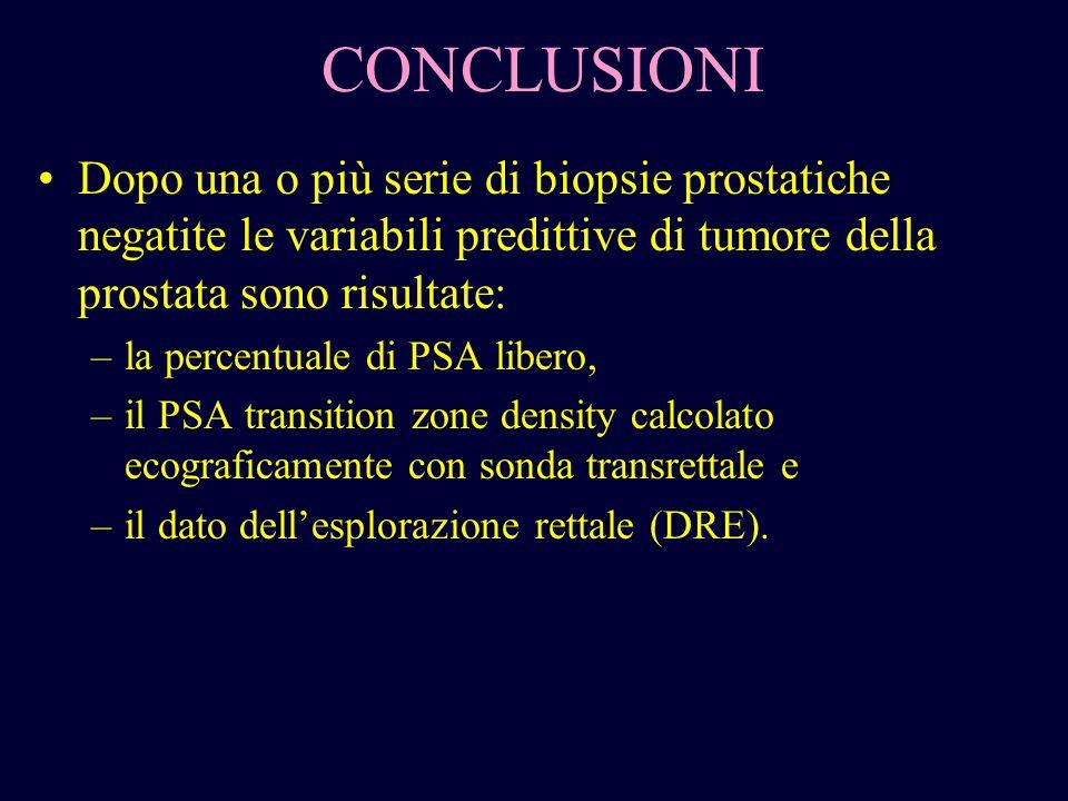 CONCLUSIONI Dopo una o più serie di biopsie prostatiche negatite le variabili predittive di tumore della prostata sono risultate: