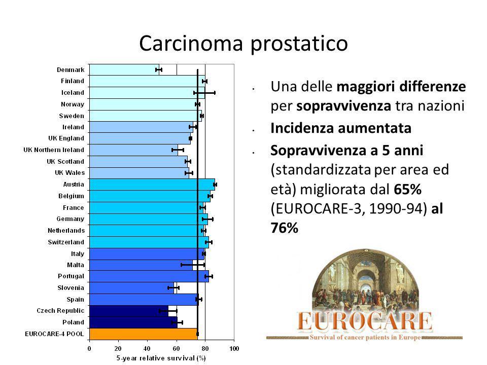 Carcinoma prostatico Una delle maggiori differenze per sopravvivenza tra nazioni. Incidenza aumentata.