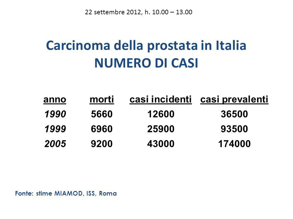 Carcinoma della prostata in Italia NUMERO DI CASI