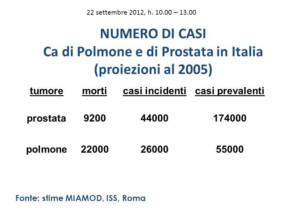Ca di Polmone e di Prostata in Italia (proiezioni al 2005)