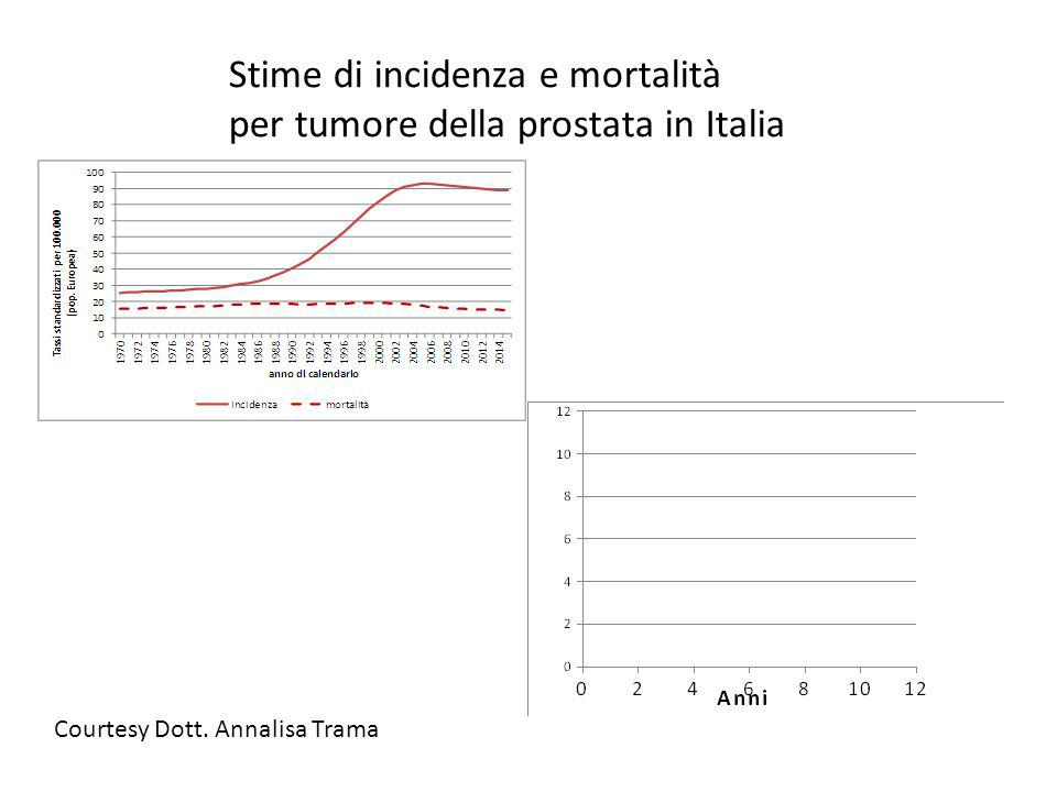Stime di incidenza e mortalità per tumore della prostata in Italia