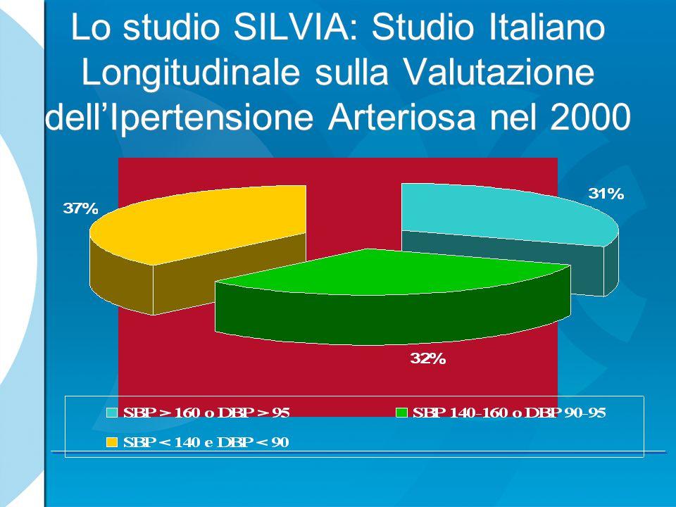 Lo studio SILVIA: Studio Italiano Longitudinale sulla Valutazione dell'Ipertensione Arteriosa nel 2000