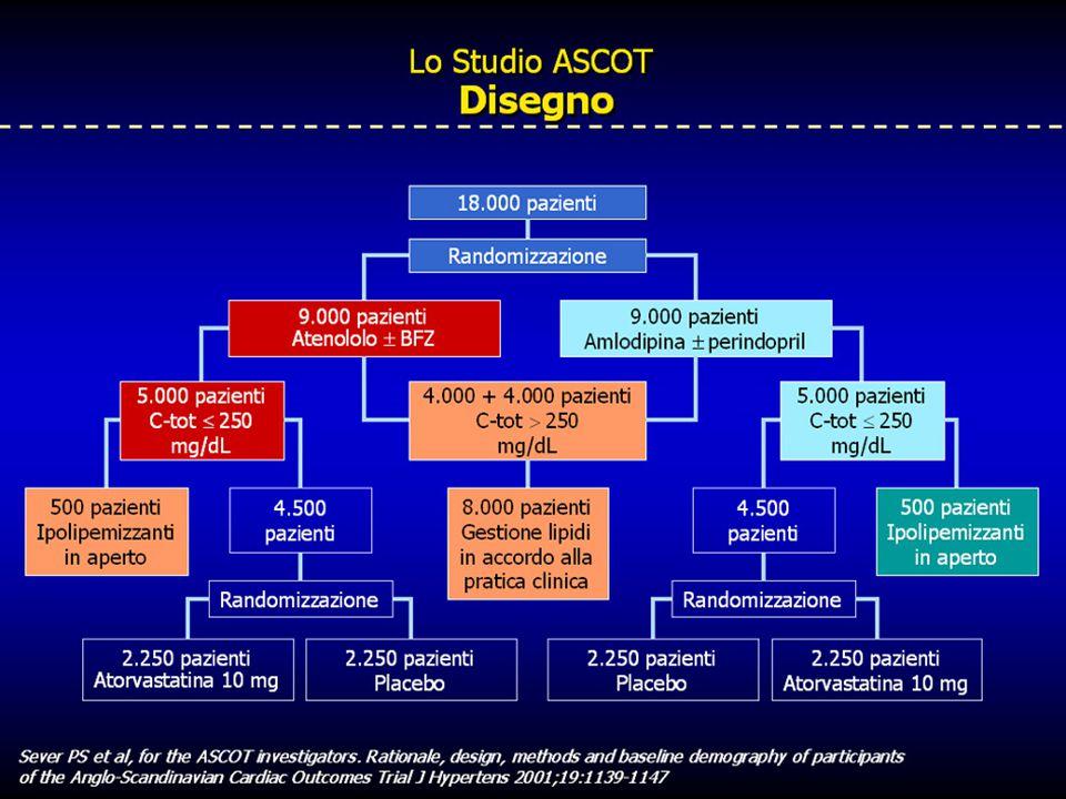 Lo studio Anglo-Scandinavian Cardiac Outcomes Trial (ASCOT) è un altro ampio studio, inteso a valutare l'efficacia delle terapie antipertensiva e ipocolesterolemizzante nei pazienti ipertesi ad alto rischio.