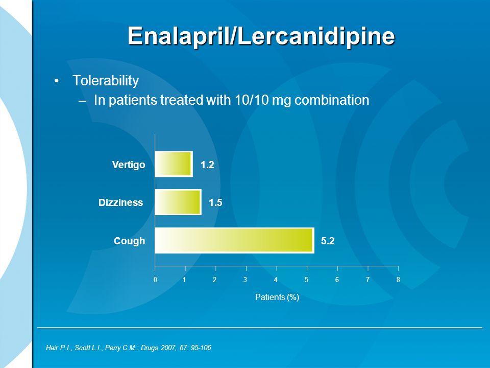 Enalapril/Lercanidipine