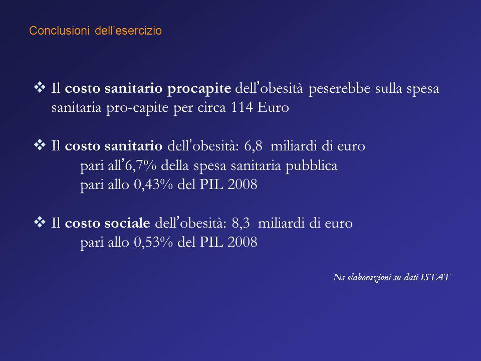 Il costo sanitario dell'obesità: 6,8 miliardi di euro