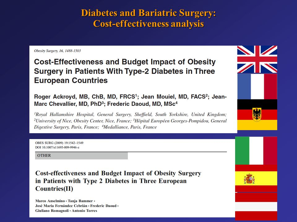 Diabetes and Bariatric Surgery: Cost-effectiveness analysis