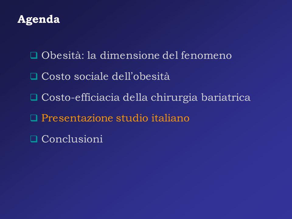 Agenda Obesità: la dimensione del fenomeno Costo sociale dell'obesità