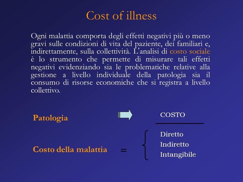 Cost of illness Patologia Costo della malattia