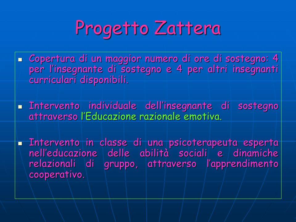 Progetto Zattera Copertura di un maggior numero di ore di sostegno: 4 per l'insegnante di sostegno e 4 per altri insegnanti curriculari disponibili.