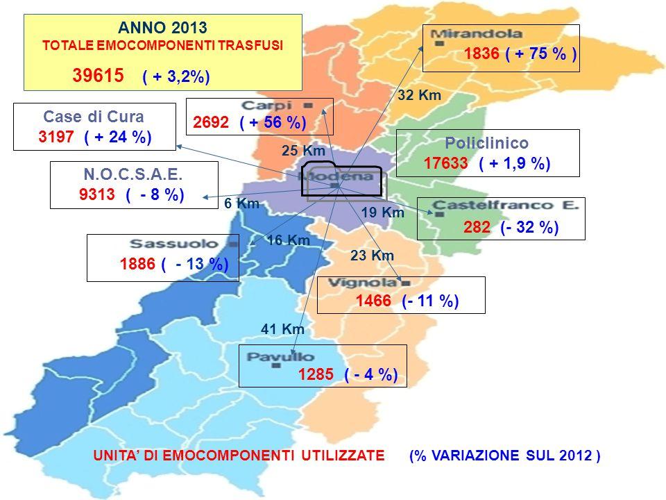 ANNO 2013 Case di Cura Policlinico 17633 ( + 1,9 %) N.O.C.S.A.E.
