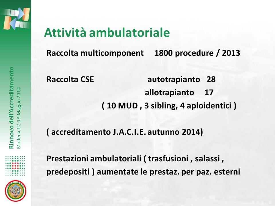 Attività ambulatoriale