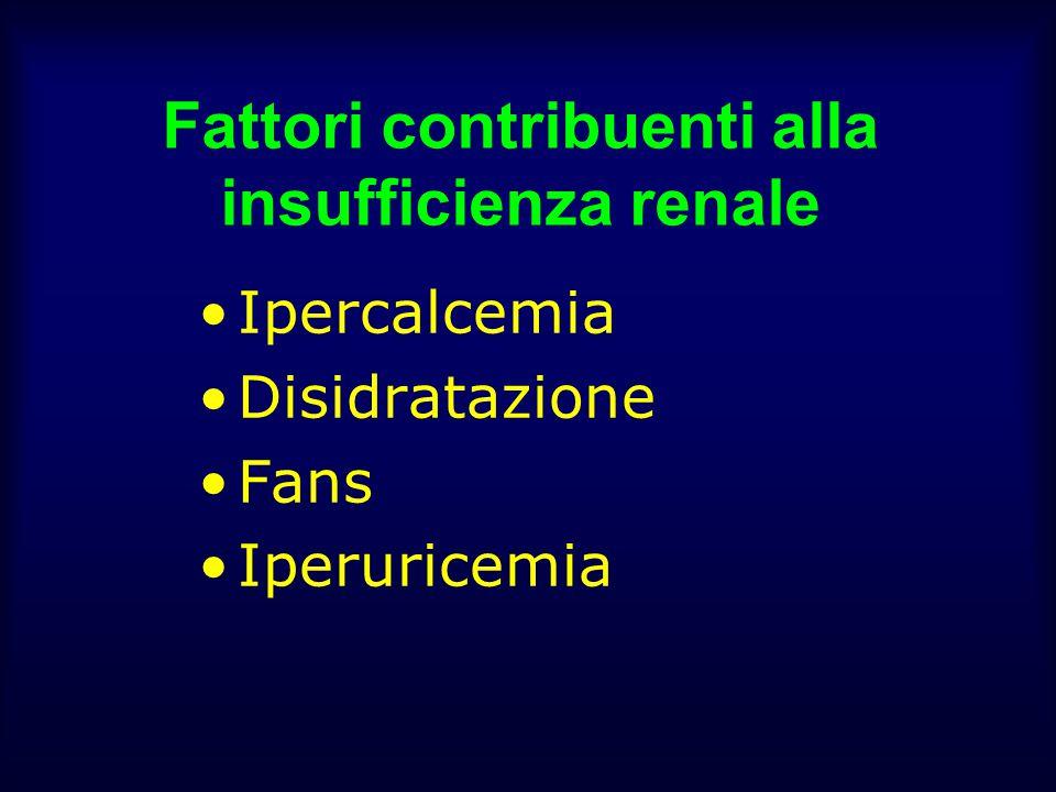 Fattori contribuenti alla insufficienza renale