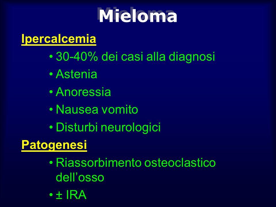 Mieloma Ipercalcemia 30-40% dei casi alla diagnosi Astenia Anoressia