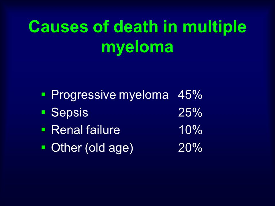 Causes of death in multiple myeloma