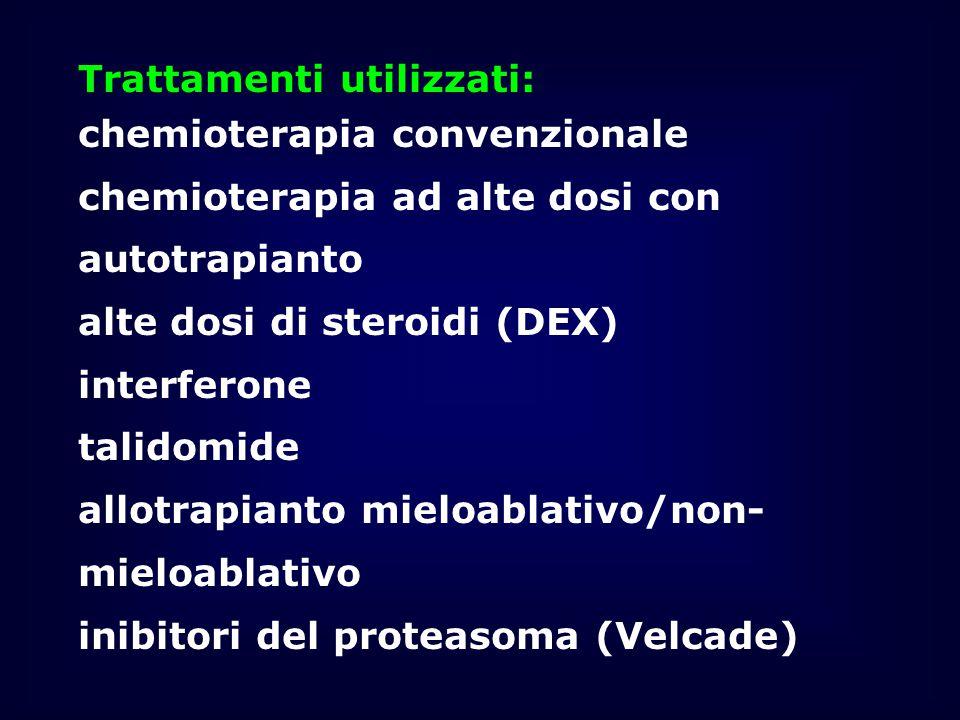 Trattamenti utilizzati: