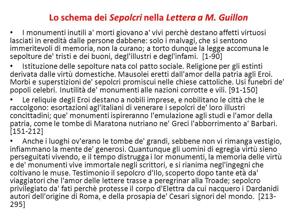 Lo schema dei Sepolcri nella Lettera a M. Guillon