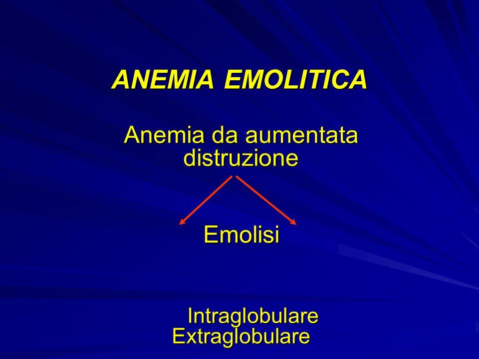 Anemia da aumentata distruzione Emolisi Intraglobulare Extraglobulare