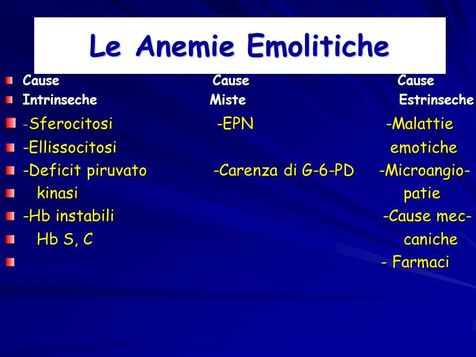 Le Anemie Emolitiche -Sferocitosi -EPN -Malattie