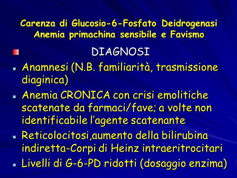 Anamnesi (N.B. familiarità, trasmissione diaginica)