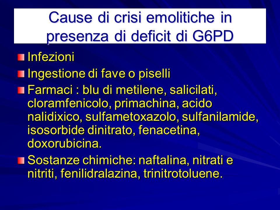 Cause di crisi emolitiche in presenza di deficit di G6PD