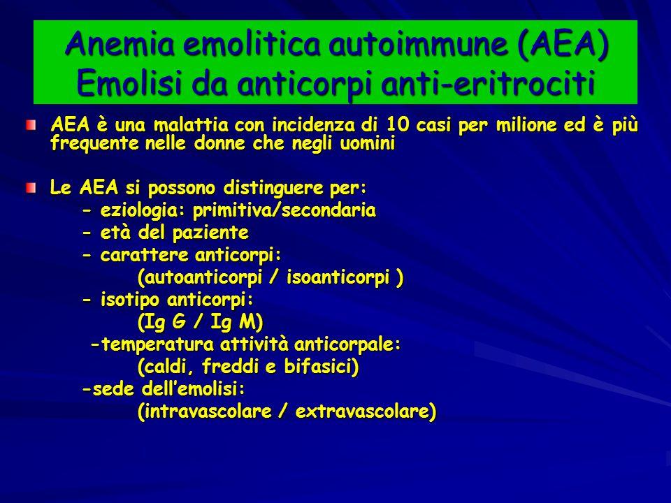 Anemia emolitica autoimmune (AEA) Emolisi da anticorpi anti-eritrociti