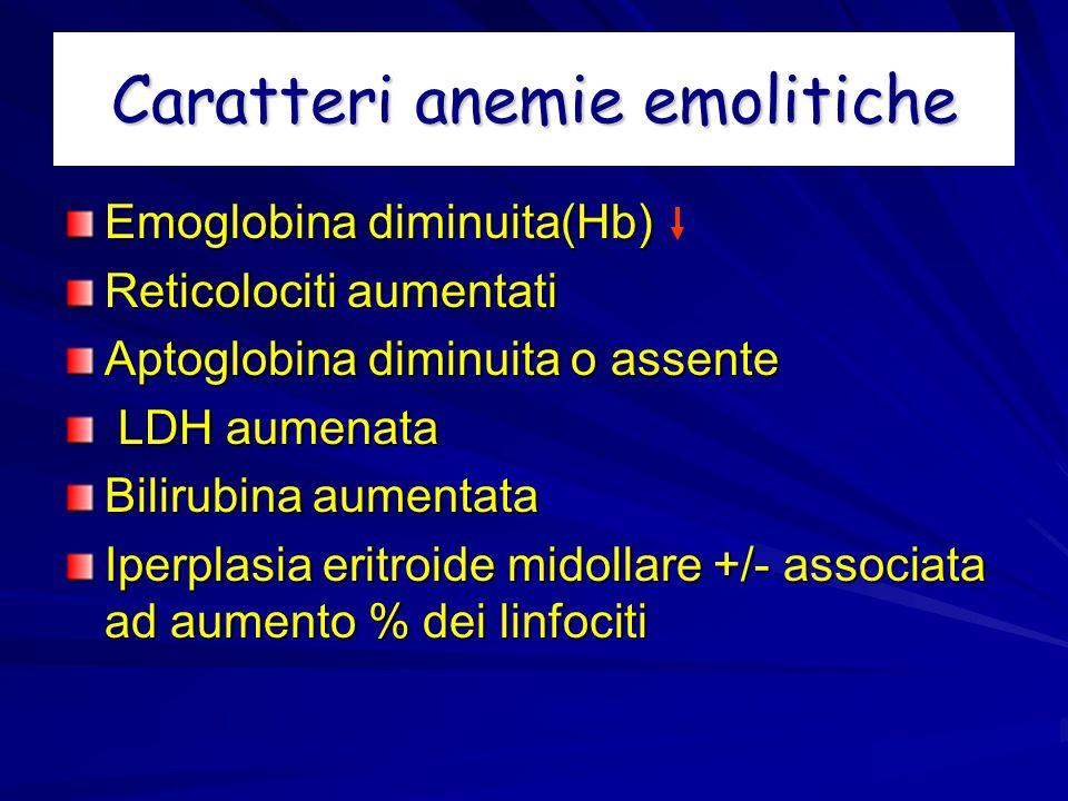 Caratteri anemie emolitiche