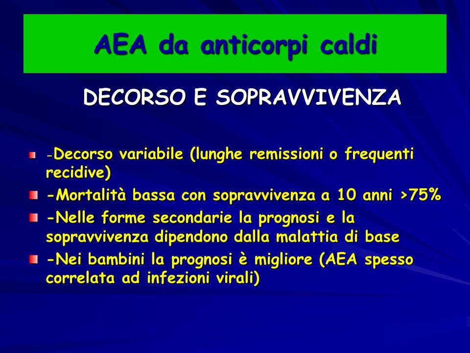 AEA da anticorpi caldi DECORSO E SOPRAVVIVENZA