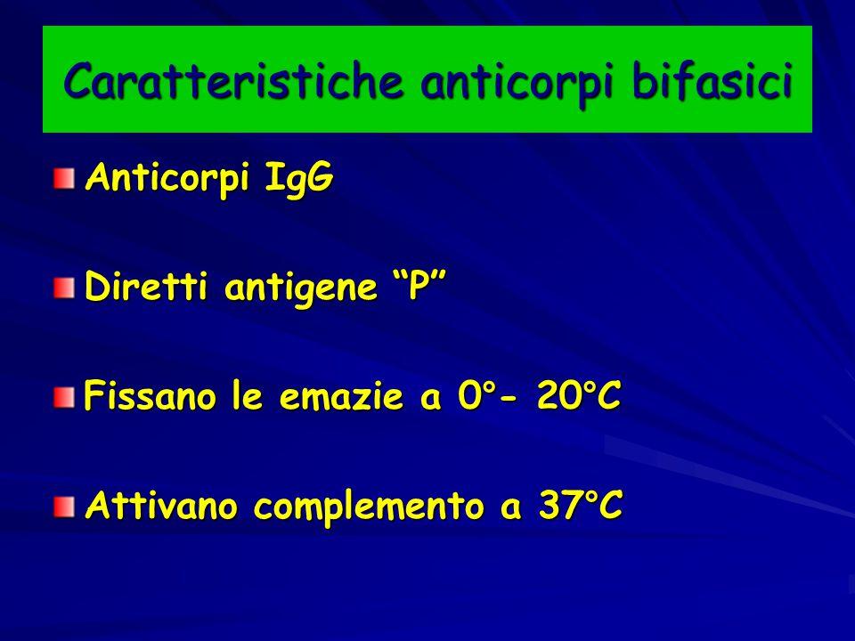 Caratteristiche anticorpi bifasici