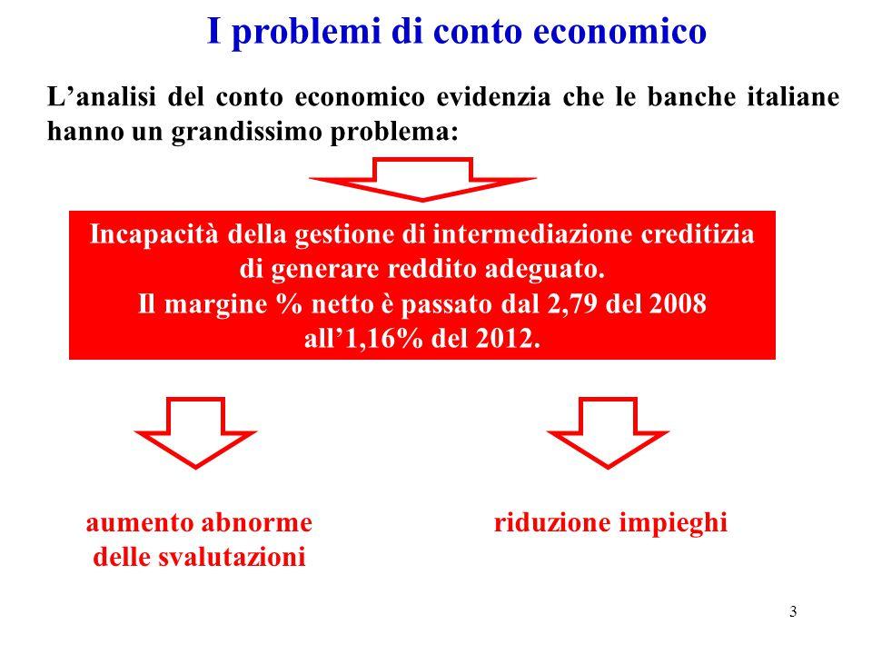 I problemi di conto economico