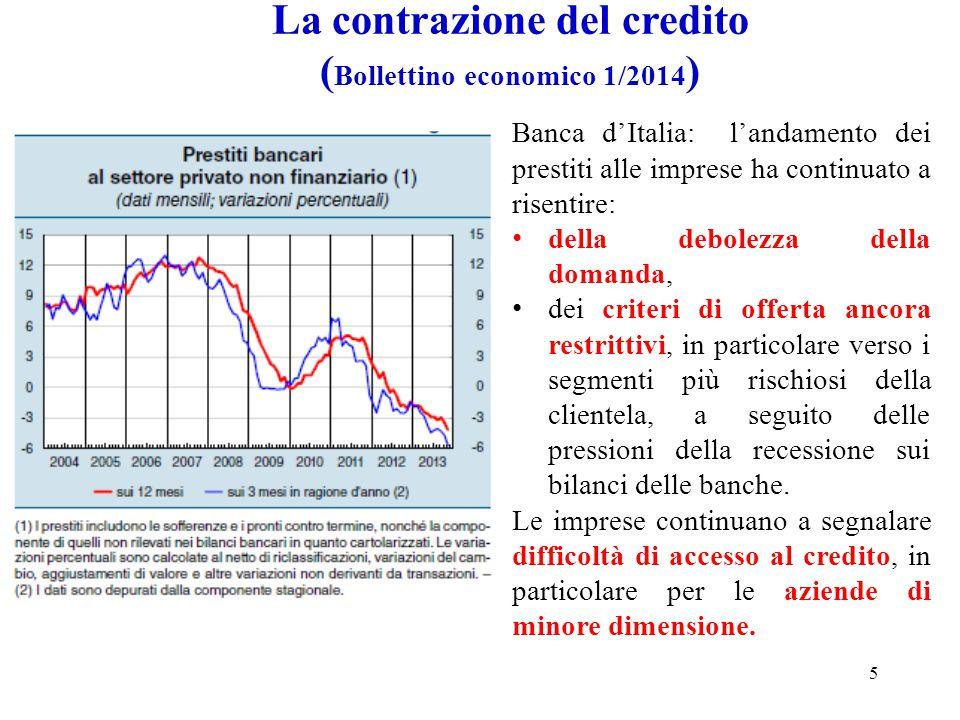 La contrazione del credito (Bollettino economico 1/2014)