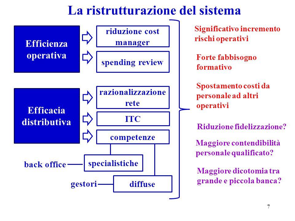 La ristrutturazione del sistema
