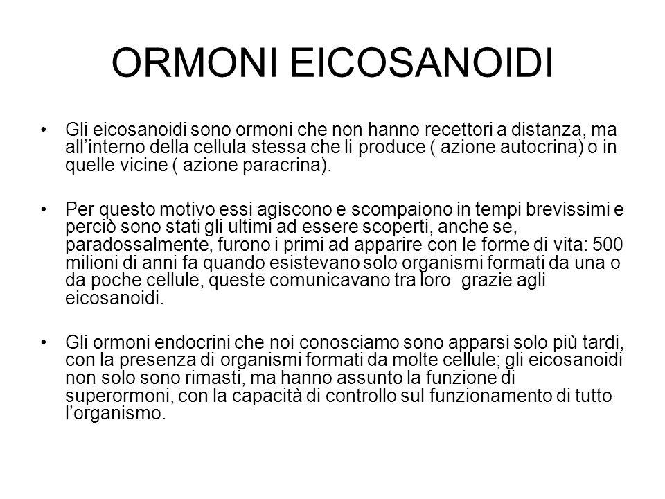 ORMONI EICOSANOIDI