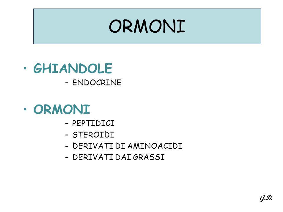 ORMONI GHIANDOLE ORMONI ENDOCRINE PEPTIDICI STEROIDI
