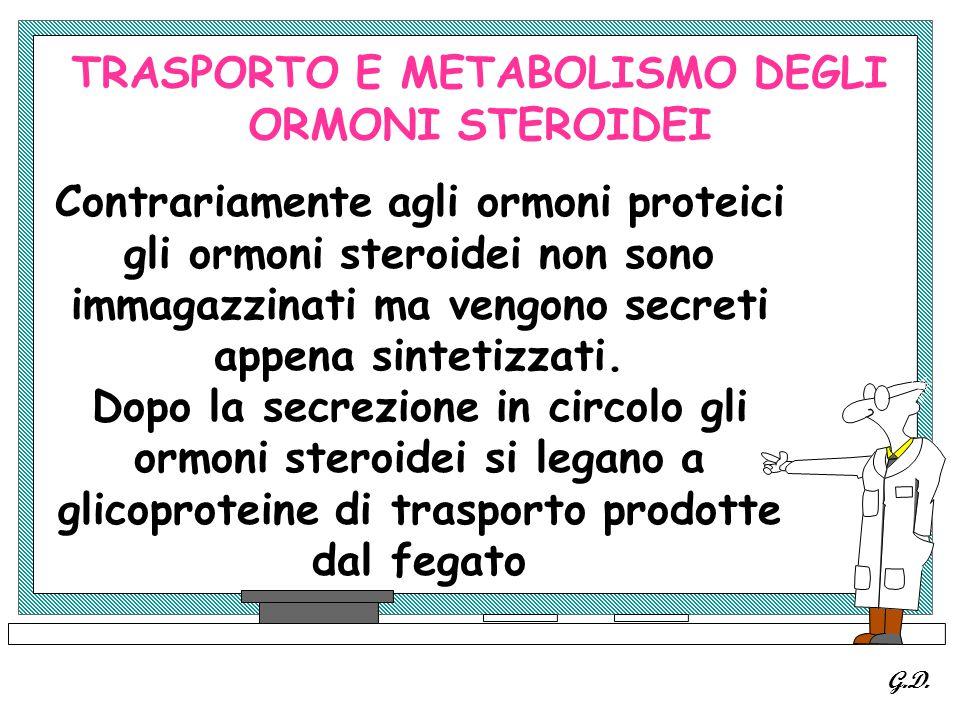 TRASPORTO E METABOLISMO DEGLI ORMONI STEROIDEI