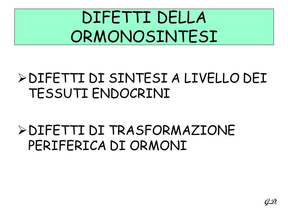 DIFETTI DELLA ORMONOSINTESI