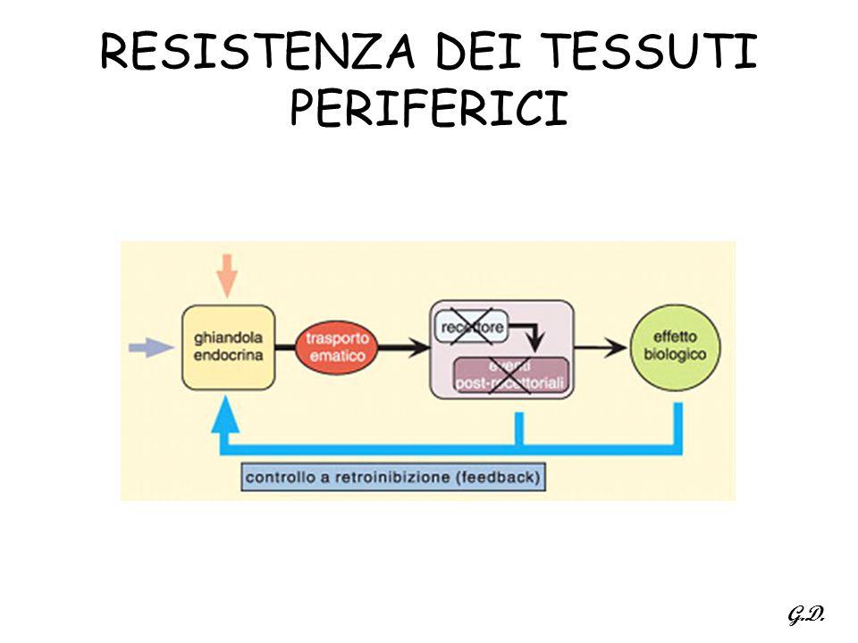 RESISTENZA DEI TESSUTI PERIFERICI